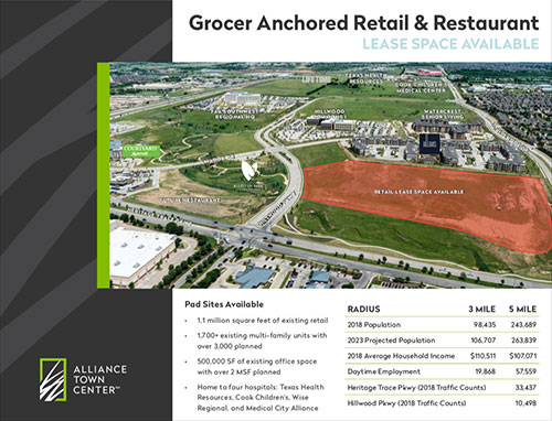 Alliance Grocer Pad Sites