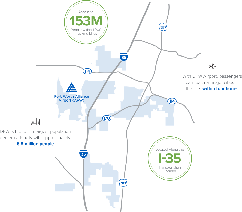 Alliance Texas Map Business Thrives Here | AllianceTexas | Fort Worth, TX
